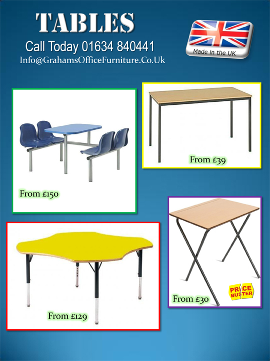 Educational Tables